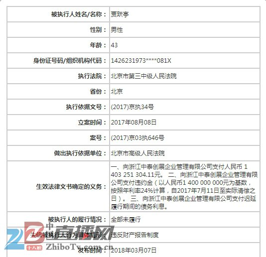 贾跃亭已经7次被列为失信被执行人