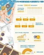 7至8月份旅游人数达10亿人次 高温下