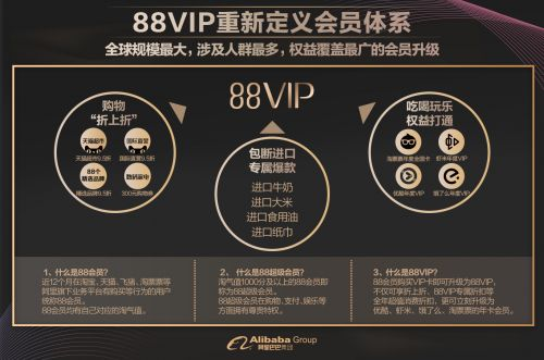 优酷、淘票票、虾米接入88VIP会员,阿里全面打通新零