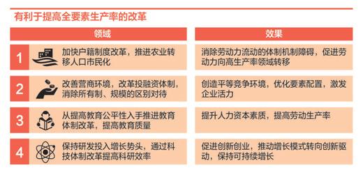 """人民日报整版探讨""""中国经济何以强起来"""""""