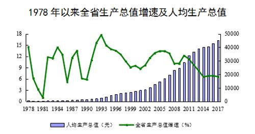 省统计局党组书记、局长杨景祥解读河北经济社会发展成
