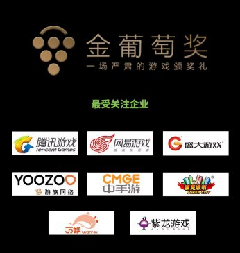 """2018金葡萄奖颁布,中手游获评 """"最受"""