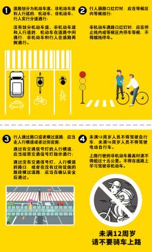 【图解】石家庄出台交通文明守则20条