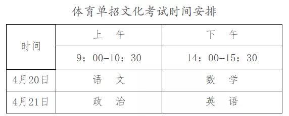安徽2019年高考运动训练等专业招生文化考试温馨提示