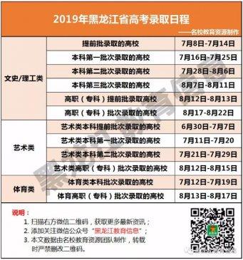 2019年黑龙江高考录取顺序安排参考时