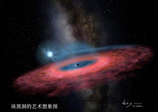 中国科学家发现迄今质量最大的恒星级黑洞